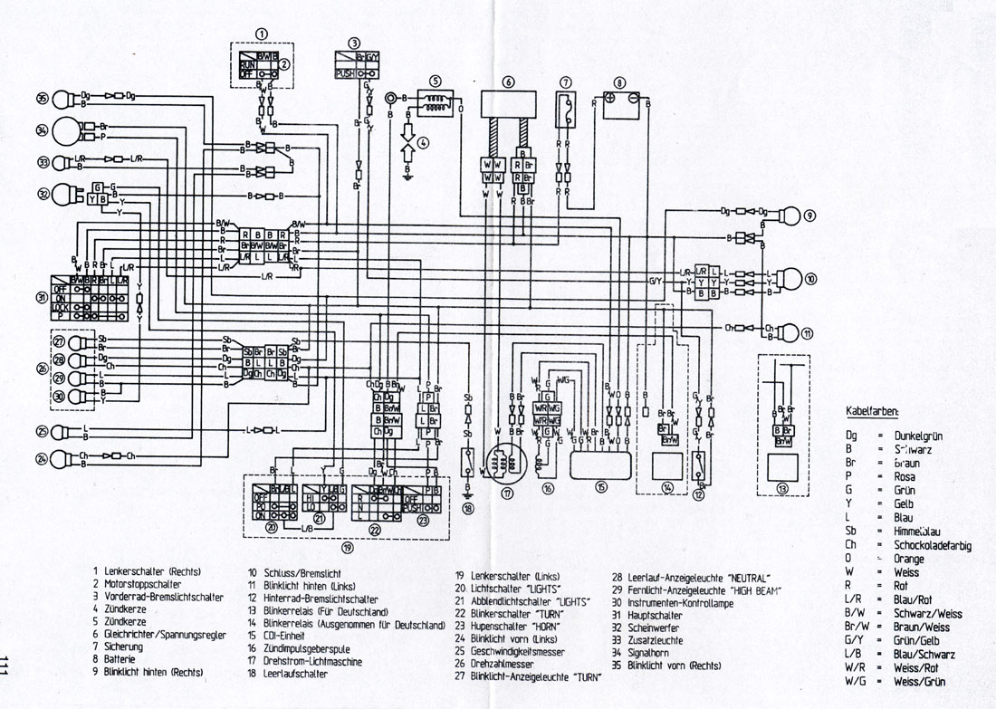 Yamaha Xt 125 R Wiring Diagram Books Of 750 Wire Harness Cdi Problem Possible To Fit A 34l 55w On 3aj The