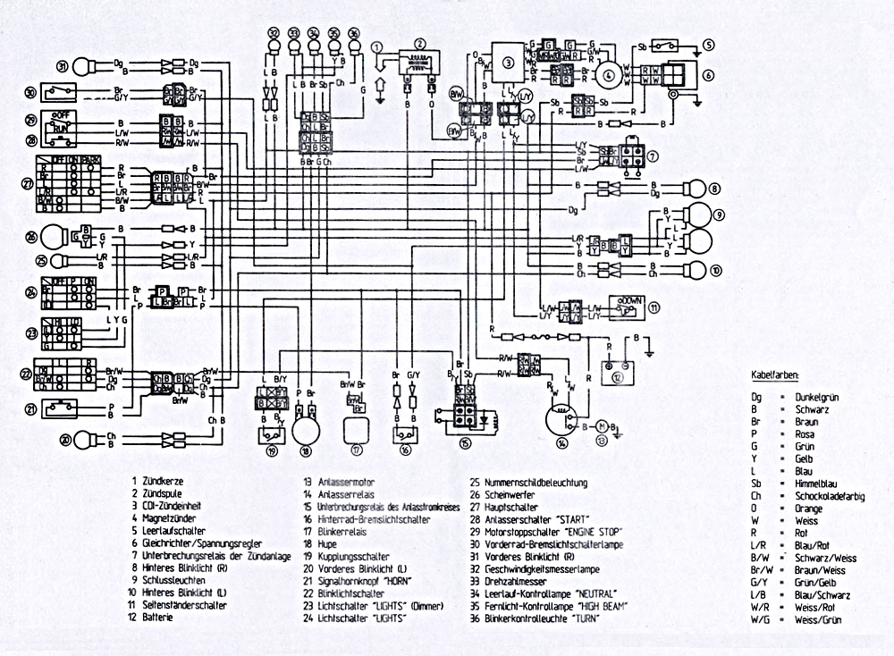 Schema Elettrico Xt 600 3tb : Schema impianto elettrico xt kf fare di una mosca